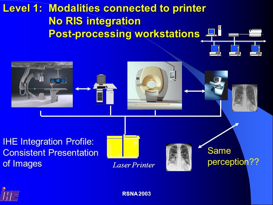 RSNA 2003 Findings: Image Refs.: Header : Report Type: Evidence Documents Image data from Modality Coding Schemes Thorax …..