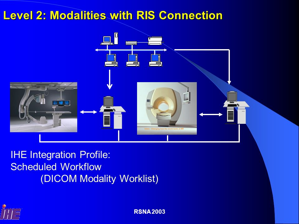 RSNA 2003 RIS Scheduled Workflow (Modality Worklist) Modality Worklist Proposed Protocols Loaded and ReviewedWorklist Patient Name, ID Requested Procedure Examination Type Scheduled Date, Time