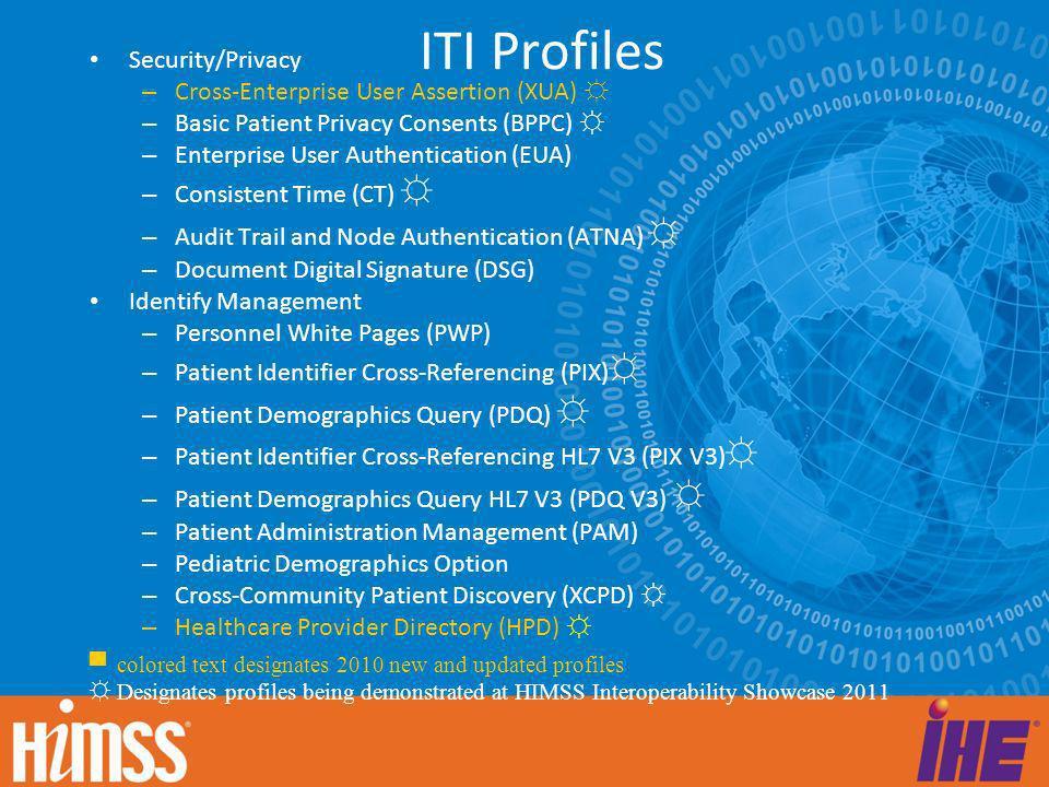 ITI Profiles Security/Privacy – Cross-Enterprise User Assertion (XUA) – Basic Patient Privacy Consents (BPPC) – Enterprise User Authentication (EUA) –