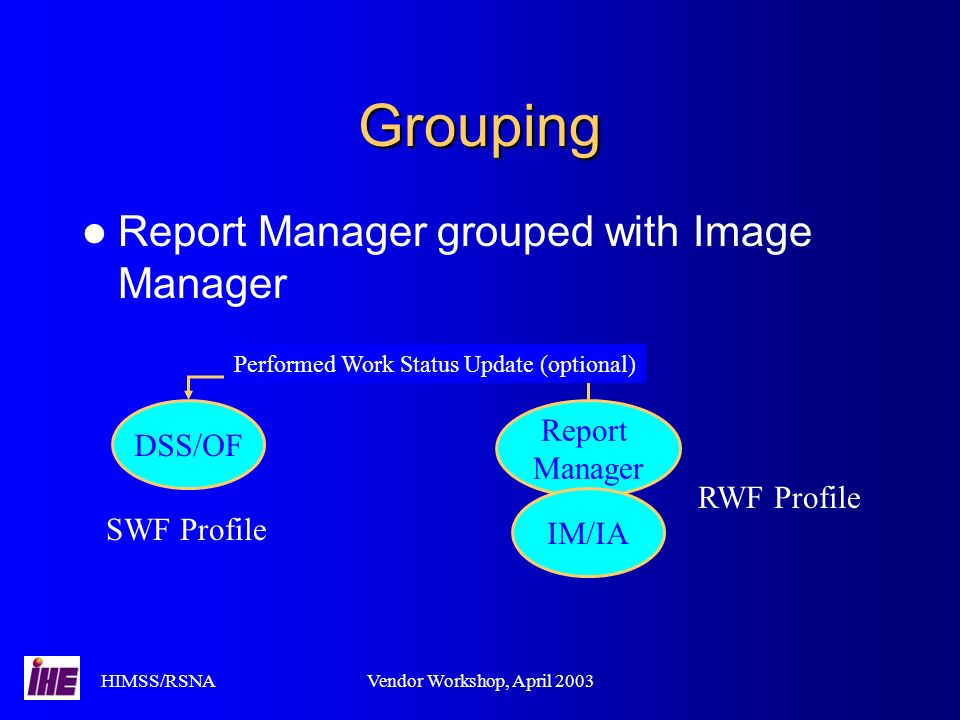 HIMSS/RSNAVendor Workshop, April 2003 Grouping Report Manager grouped with Image Manager Report Manager IM/IA DSS/OF Performed Work Status Update (opt