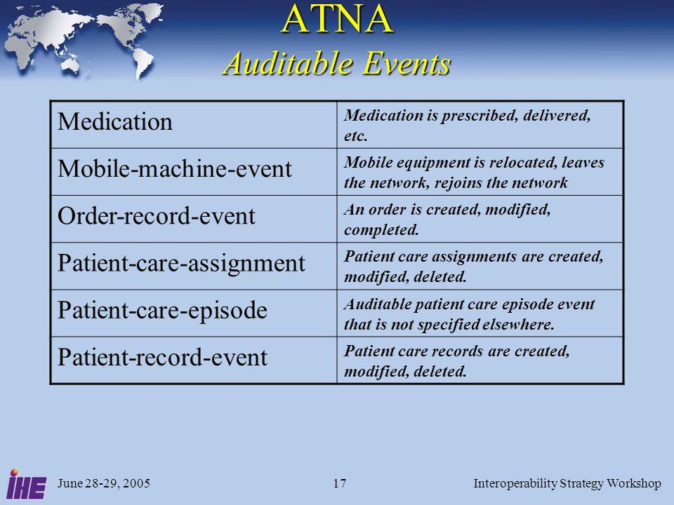 June 28-29, 2005Interoperability Strategy Workshop17 ATNA Auditable Events Medication Medication is prescribed, delivered, etc.