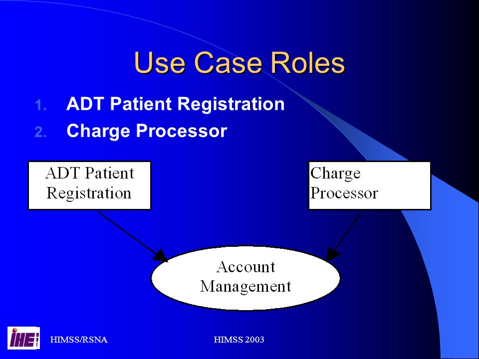 HIMSS/RSNAHIMSS 2003 Use Case Roles 1. ADT Patient Registration 2. Charge Processor