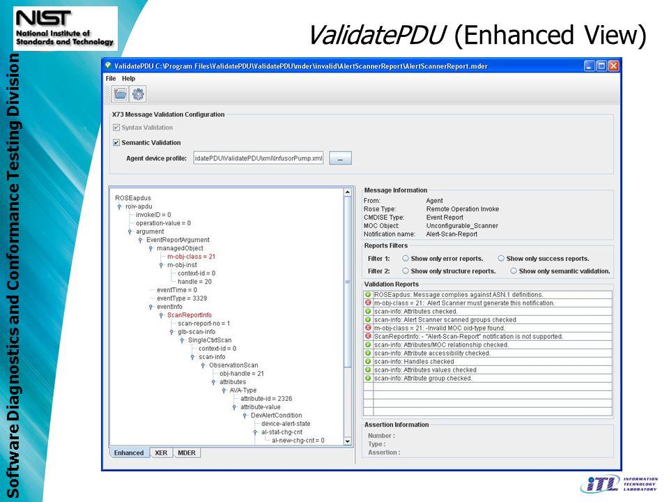 Software Diagnostics and Conformance Testing Division ValidatePDU (Enhanced View)