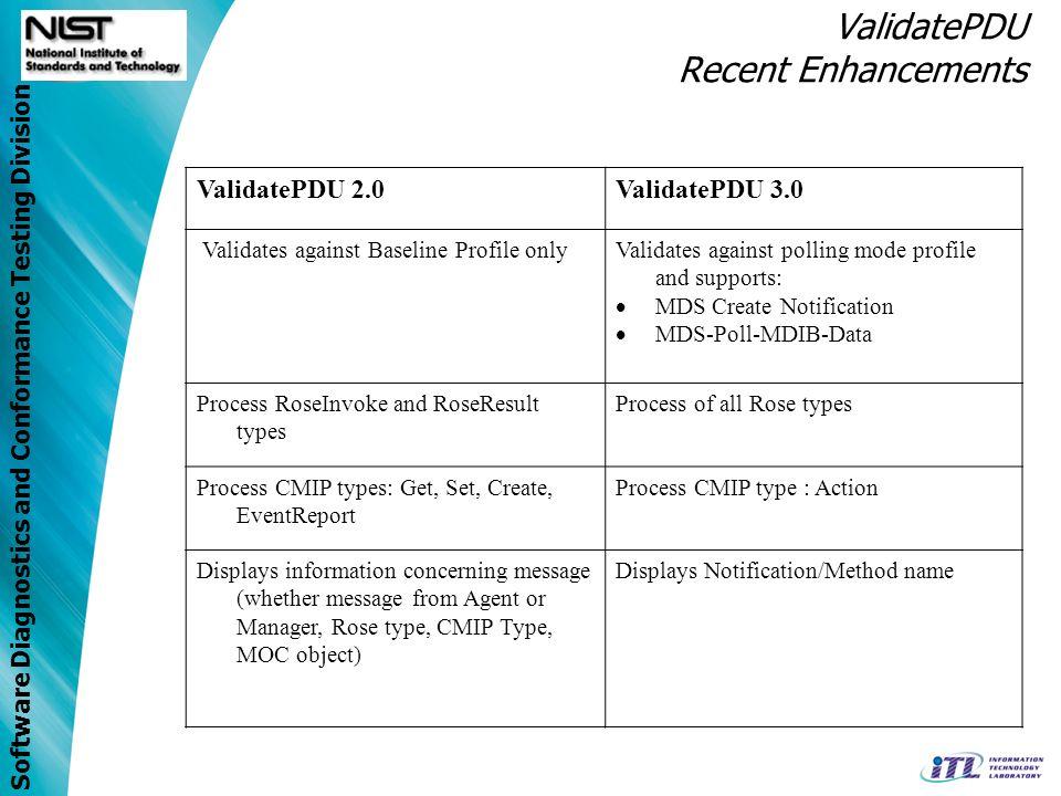 Software Diagnostics and Conformance Testing Division ValidatePDU Recent Enhancements ValidatePDU 2.0ValidatePDU 3.0 Validates against Baseline Profil
