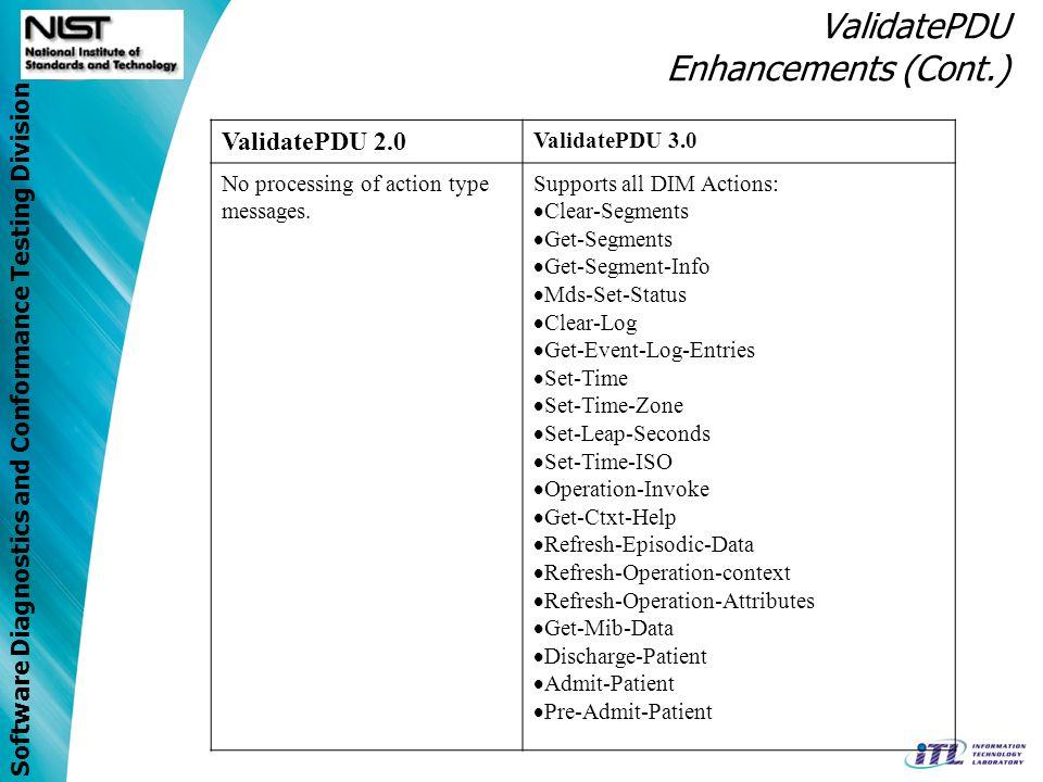Software Diagnostics and Conformance Testing Division ValidatePDU Enhancements (Cont.) ValidatePDU 2.0 ValidatePDU 3.0 No processing of action type me
