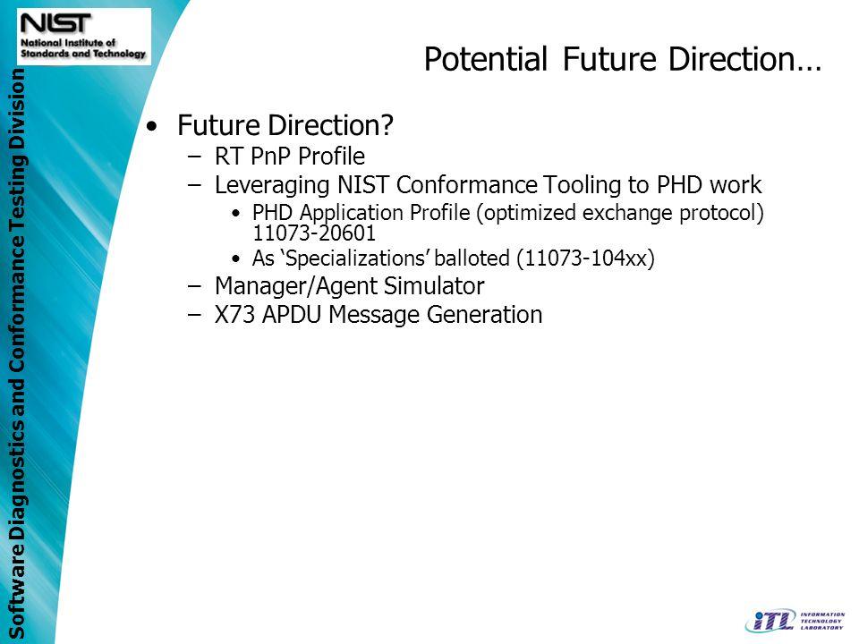 Software Diagnostics and Conformance Testing Division Potential Future Direction… Future Direction? –RT PnP Profile –Leveraging NIST Conformance Tooli