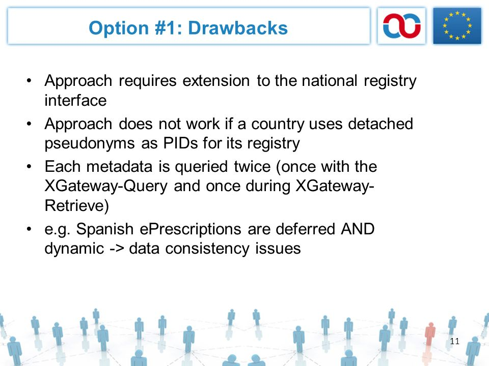 11 Option #1: Drawbacks Approach requires extension to the national registry interface Approach does not work if a country uses detached pseudonyms as PIDs for its registry Each metadata is queried twice (once with the XGateway-Query and once during XGateway- Retrieve) e.g.