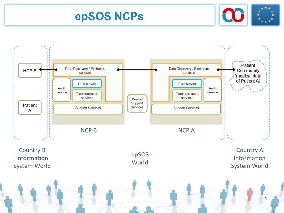 4 epSOS NCPs