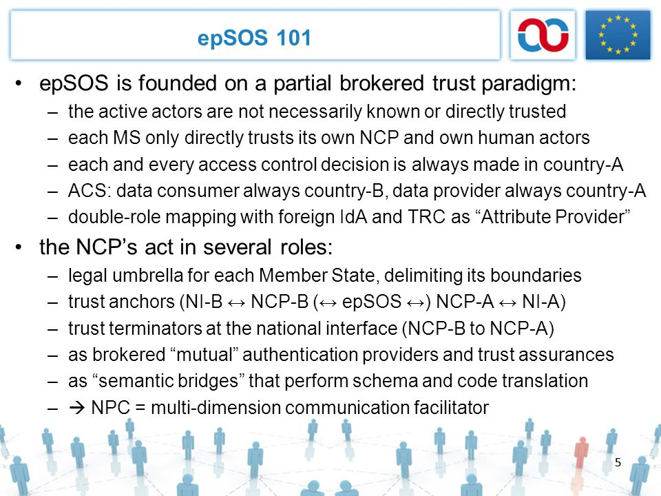 5 5 epSOS 101 epSOS is founded on a partial brokered trust paradigm: –the active actors are not necessarily known or directly trusted –each MS only di