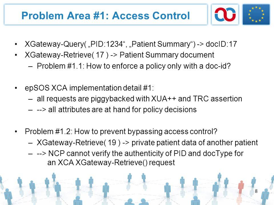 8 Problem Area #1: Access Control XGateway-Query( PID:1234, Patient Summary) -> docID:17 XGateway-Retrieve( 17 ) -> Patient Summary document –Problem
