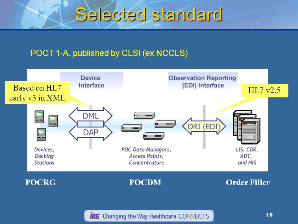 19 Selected standard POCRGPOCDMOrder Filler HL7 v2.5 Based on HL7 early v3 in XML POCT 1-A, published by CLSI (ex NCCLS)