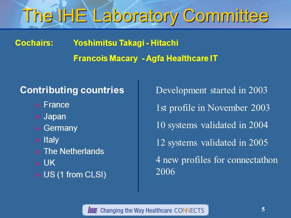 5 The IHE Laboratory Committee Contributing countries France Japan Germany Italy The Netherlands UK US (1 from CLSI) Development started in 2003 1st p