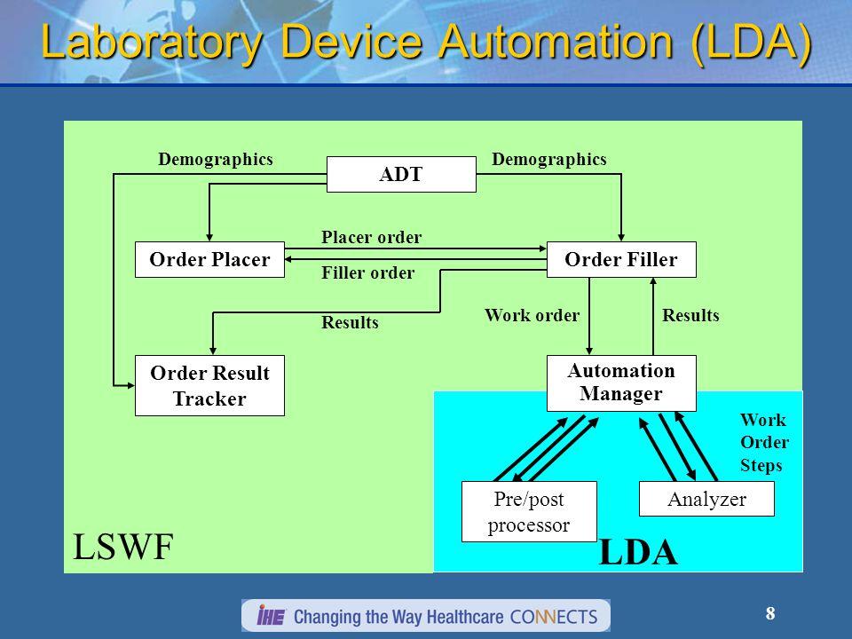 8 Laboratory Device Automation (LDA) Order FillerOrder Placer Order Result Tracker ADT Placer order Filler order Demographics Results Demographics Results Work order LSWF LDA Work Order Steps AnalyzerPre/post processor Automation Manager