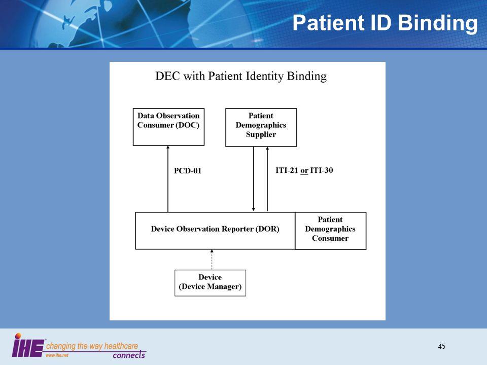 45 Patient ID Binding