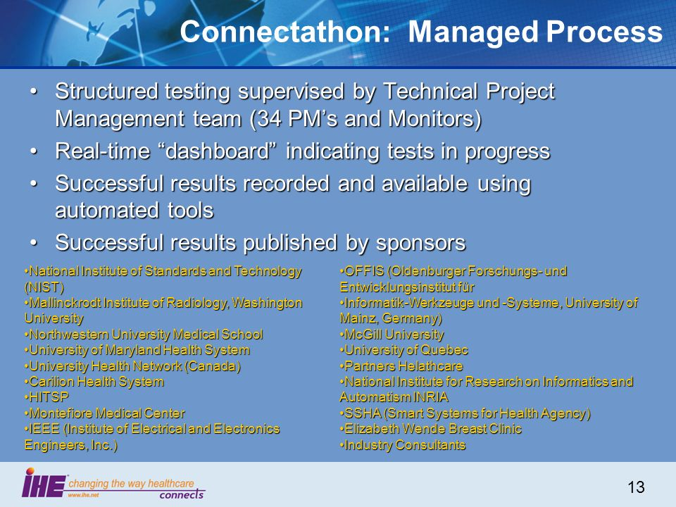 13 Connectathon: Managed Process Structured testing supervised by Technical Project Management team (34 PMs and Monitors)Structured testing supervised by Technical Project Management team (34 PMs and Monitors) Real-time dashboard indicating tests in progressReal-time dashboard indicating tests in progress Successful results recorded and available using automated toolsSuccessful results recorded and available using automated tools Successful results published by sponsorsSuccessful results published by sponsors National Institute of Standards and Technology (NIST)National Institute of Standards and Technology (NIST) Mallinckrodt Institute of Radiology, Washington UniversityMallinckrodt Institute of Radiology, Washington University Northwestern University Medical SchoolNorthwestern University Medical School University of Maryland Health SystemUniversity of Maryland Health System University Health Network (Canada)University Health Network (Canada) Carilion Health SystemCarilion Health System HITSPHITSP Montefiore Medical CenterMontefiore Medical Center IEEE (Institute of Electrical and Electronics Engineers, Inc.)IEEE (Institute of Electrical and Electronics Engineers, Inc.) OFFIS (Oldenburger Forschungs- und Entwicklungsinstitut fürOFFIS (Oldenburger Forschungs- und Entwicklungsinstitut für Informatik-Werkzeuge und -Systeme, University of Mainz, Germany)Informatik-Werkzeuge und -Systeme, University of Mainz, Germany) McGill UniversityMcGill University University of QuebecUniversity of Quebec Partners HelathcarePartners Helathcare National Institute for Research on Informatics and Automatism INRIANational Institute for Research on Informatics and Automatism INRIA SSHA (Smart Systems for Health Agency)SSHA (Smart Systems for Health Agency) Elizabeth Wende Breast ClinicElizabeth Wende Breast Clinic Industry ConsultantsIndustry Consultants