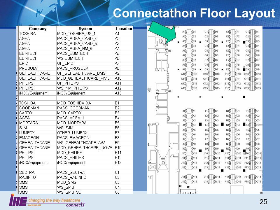 25 Connectathon Floor Layout