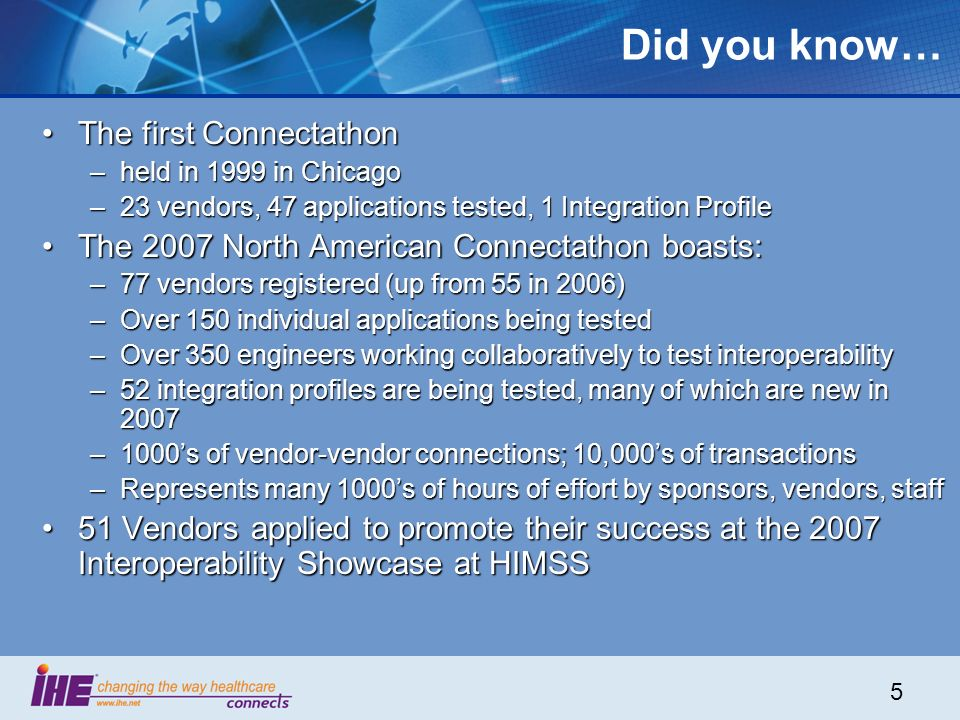 5 Did you know… The first ConnectathonThe first Connectathon –held in 1999 in Chicago –23 vendors, 47 applications tested, 1 Integration Profile The 2