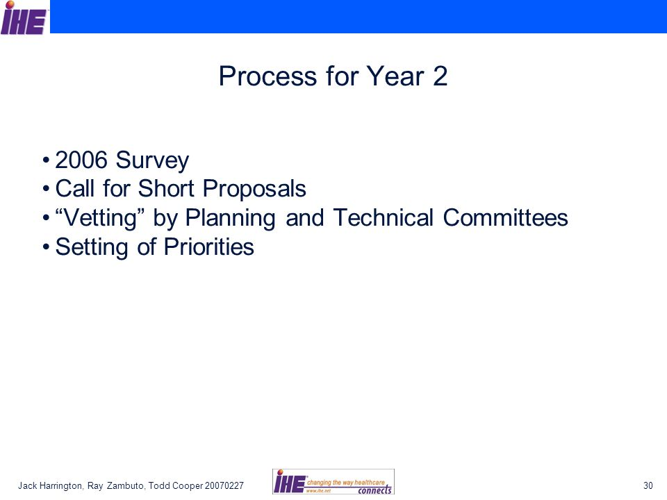 Jack Harrington, Ray Zambuto, Todd Cooper Process for Year Survey Call for Short Proposals Vetting by Planning and Technical Committees Setting of Priorities