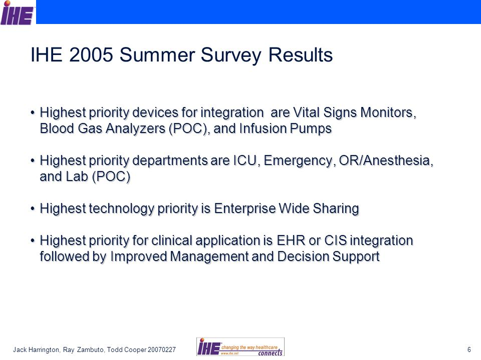 Jack Harrington, Ray Zambuto, Todd Cooper 200702276 IHE 2005 Summer Survey Results Highest priority devices for integration are Vital Signs Monitors, Blood Gas Analyzers (POC), and Infusion PumpsHighest priority devices for integration are Vital Signs Monitors, Blood Gas Analyzers (POC), and Infusion Pumps Highest priority departments are ICU, Emergency, OR/Anesthesia, and Lab (POC)Highest priority departments are ICU, Emergency, OR/Anesthesia, and Lab (POC) Highest technology priority is Enterprise Wide SharingHighest technology priority is Enterprise Wide Sharing Highest priority for clinical application is EHR or CIS integration followed by Improved Management and Decision SupportHighest priority for clinical application is EHR or CIS integration followed by Improved Management and Decision Support