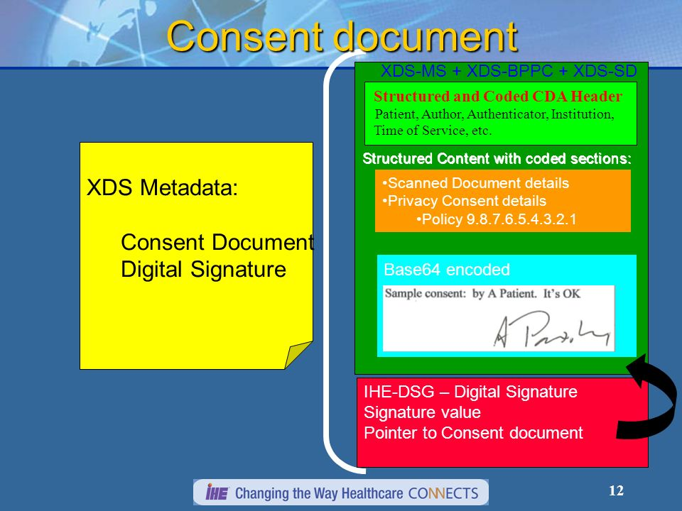 12 Scanned Document details Privacy Consent details Policy 9.8.7.6.5.4.3.2.1 S S t t r r u u c c t t u u r r e e d d C C o o n n t t e e n n t t w w i i t t h h c c o o d d e e d d s s e e c c t t i i o o n n s s : : Structured and Coded CDA Header Time of Service, etc.