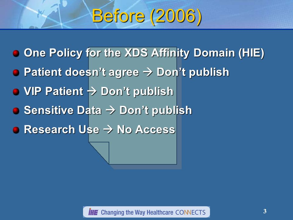 3 Before (2006) One Policy for the XDS Affinity Domain (HIE) Patient doesnt agree Dont publish VIP Patient Dont publish Sensitive Data Dont publish Research Use No Access