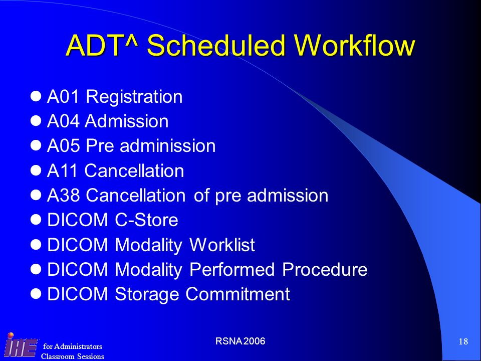 RSNA 200617 for Administrators Classroom Sessions acquisition in progress acquisition completed IHE Scheduled Workflow Profile IHE Scheduled Workflow