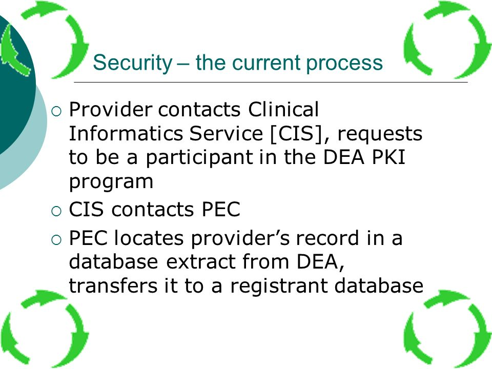 Security – the current process Provider contacts Clinical Informatics Service [CIS], requests to be a participant in the DEA PKI program CIS contacts