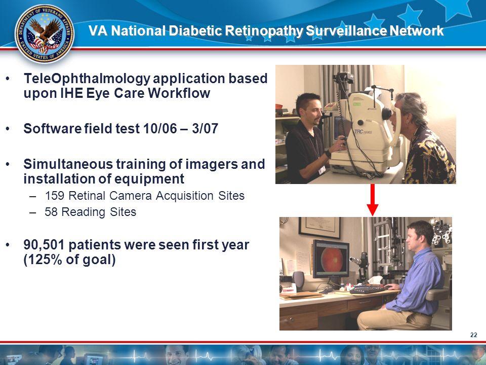 22 VA National Diabetic Retinopathy Surveillance Network TeleOphthalmology application based upon IHE Eye Care Workflow Software field test 10/06 – 3/
