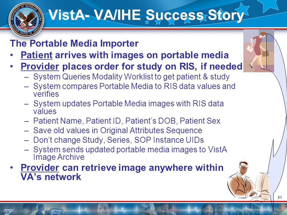 23 VistA- VA/IHE Success Story The Portable Media Importer Patient arrives with images on portable media Provider places order for study on RIS, if ne