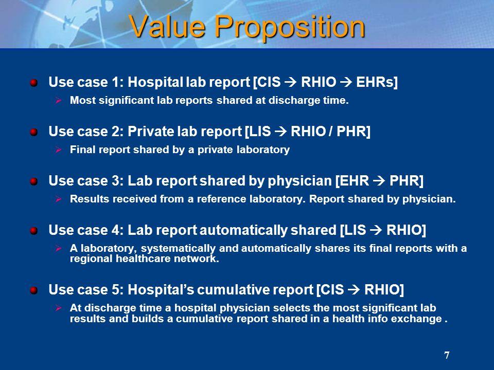 8 CDA Release 2 from HL7 v3 normative edition HL7 V3 Laboratory Result Event RMIM template based on a restriction of LAB Result Event RMIM.