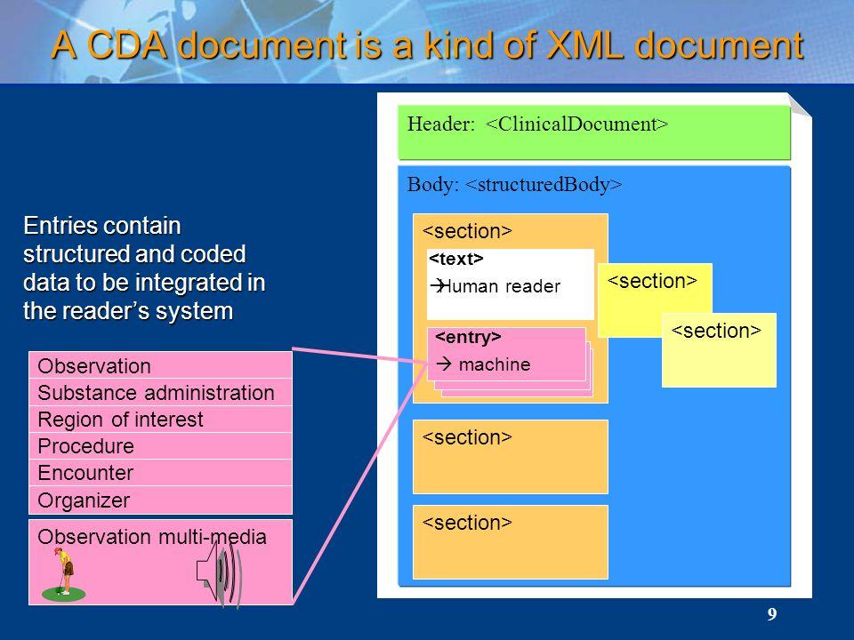 10 clinicalDocument/code Multi-disciplinary lab report (LOINC or SNOMED) Single discipline lab report (e.g.