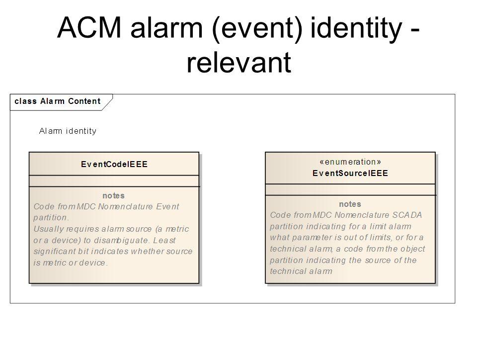 ACM alarm (event) identity - relevant