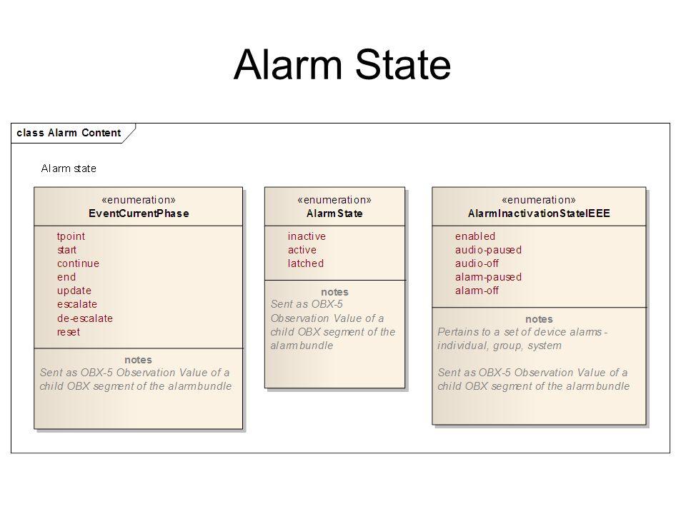 Alarm State