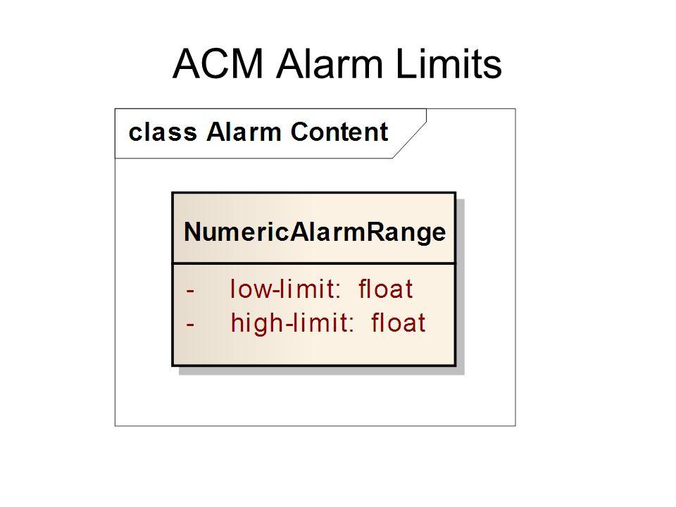 ACM Alarm Limits