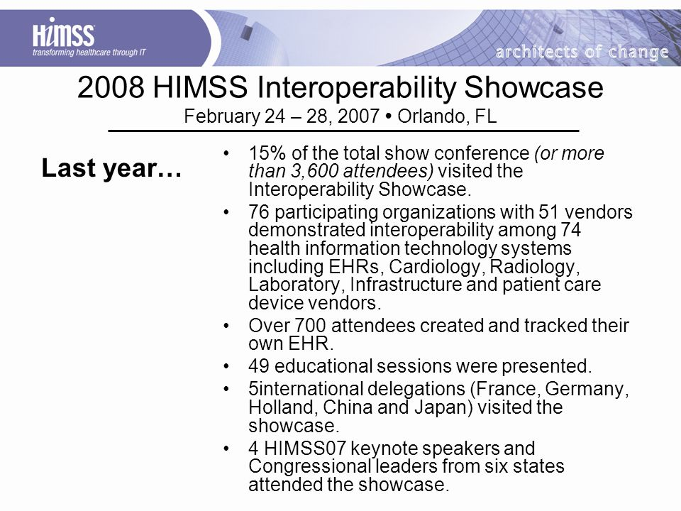 2008 HIMSS Interoperability Showcase February 24 – 28, 2007 Orlando, FL 15% of the total show conference (or more than 3,600 attendees) visited the Interoperability Showcase.
