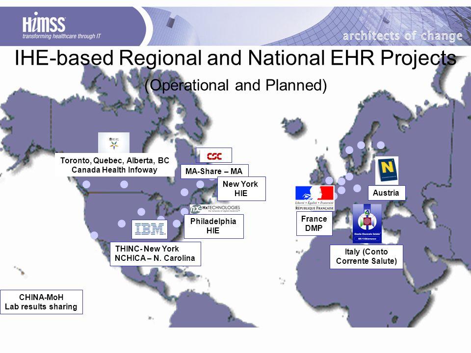 Toronto, Quebec, Alberta, BC Canada Health Infoway Austria THINC- New York NCHICA – N.