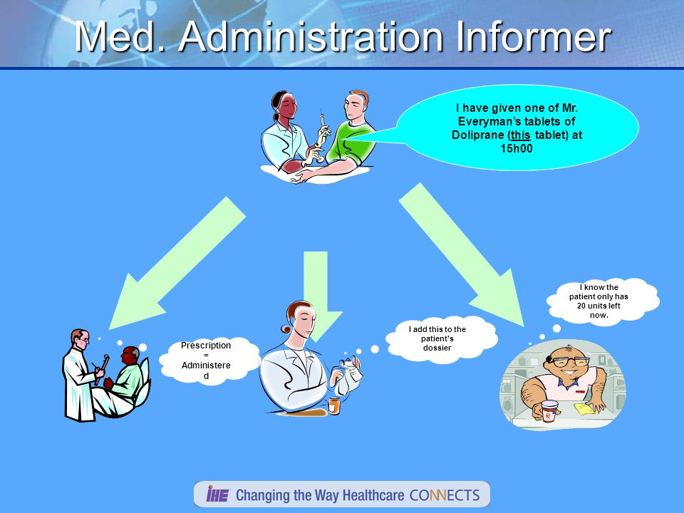 Med. Administration Informer Prescription = Administere d I add this to the patients dossier I know the patient only has 20 units left now. I have giv