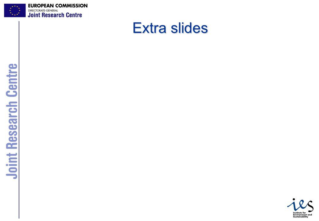 17 Extra slides