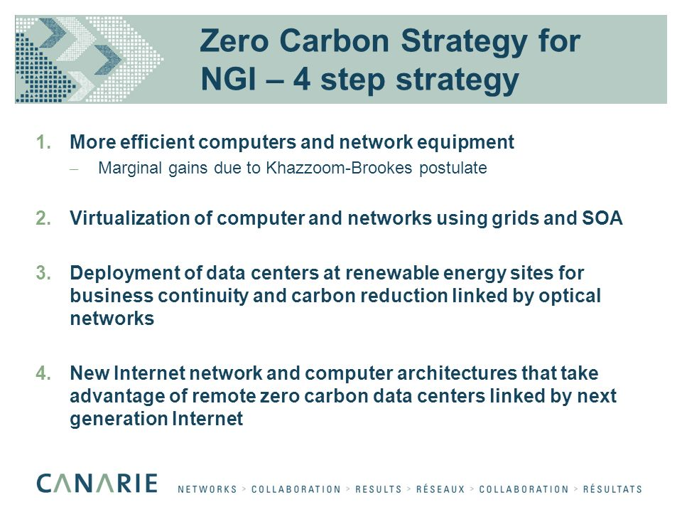 Zero Carbon Strategy for NGI – 4 step strategy 1.More efficient computers and network equipment – Marginal gains due to Khazzoom-Brookes postulate 2.Virtualization of computer and networks using grids and SOA 3.Deployment of data centers at renewable energy sites for business continuity and carbon reduction linked by optical networks 4.New Internet network and computer architectures that take advantage of remote zero carbon data centers linked by next generation Internet