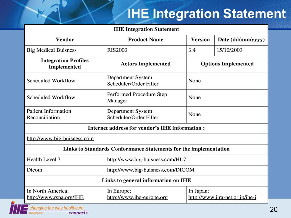 20 IHE Integration Statement