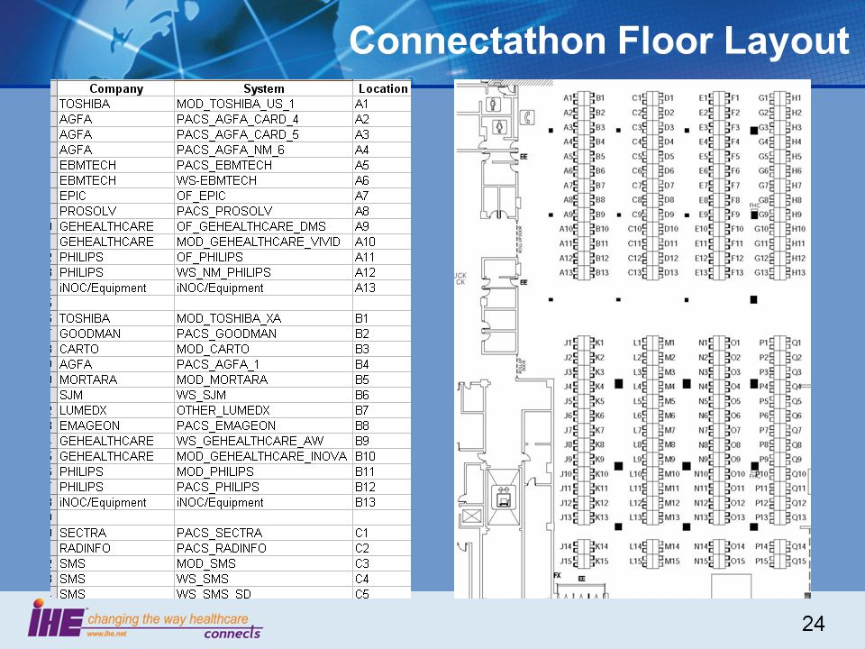 24 Connectathon Floor Layout