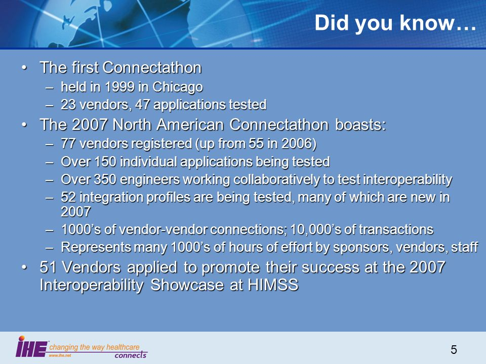 5 Did you know… The first ConnectathonThe first Connectathon –held in 1999 in Chicago –23 vendors, 47 applications tested The 2007 North American Connectathon boasts:The 2007 North American Connectathon boasts: –77 vendors registered (up from 55 in 2006) –Over 150 individual applications being tested –Over 350 engineers working collaboratively to test interoperability –52 integration profiles are being tested, many of which are new in 2007 –1000s of vendor-vendor connections; 10,000s of transactions –Represents many 1000s of hours of effort by sponsors, vendors, staff 51 Vendors applied to promote their success at the 2007 Interoperability Showcase at HIMSS51 Vendors applied to promote their success at the 2007 Interoperability Showcase at HIMSS