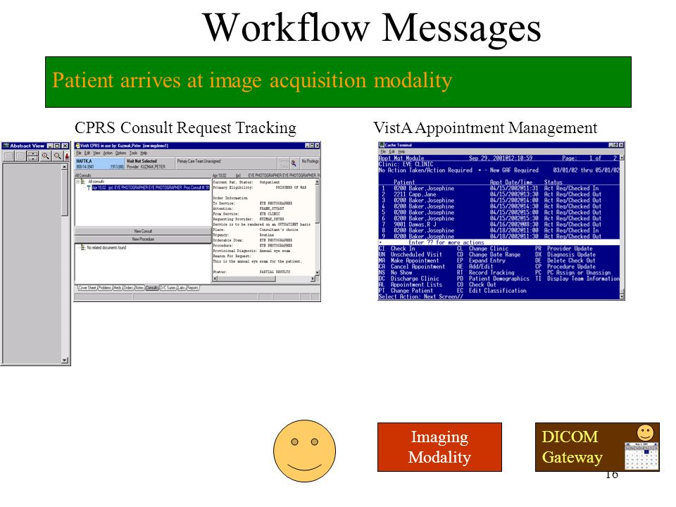 15 Workflow Messages CPRS Consult Request TrackingVistA Appointment Management DICOM Gateway Patient scheduled for appointment