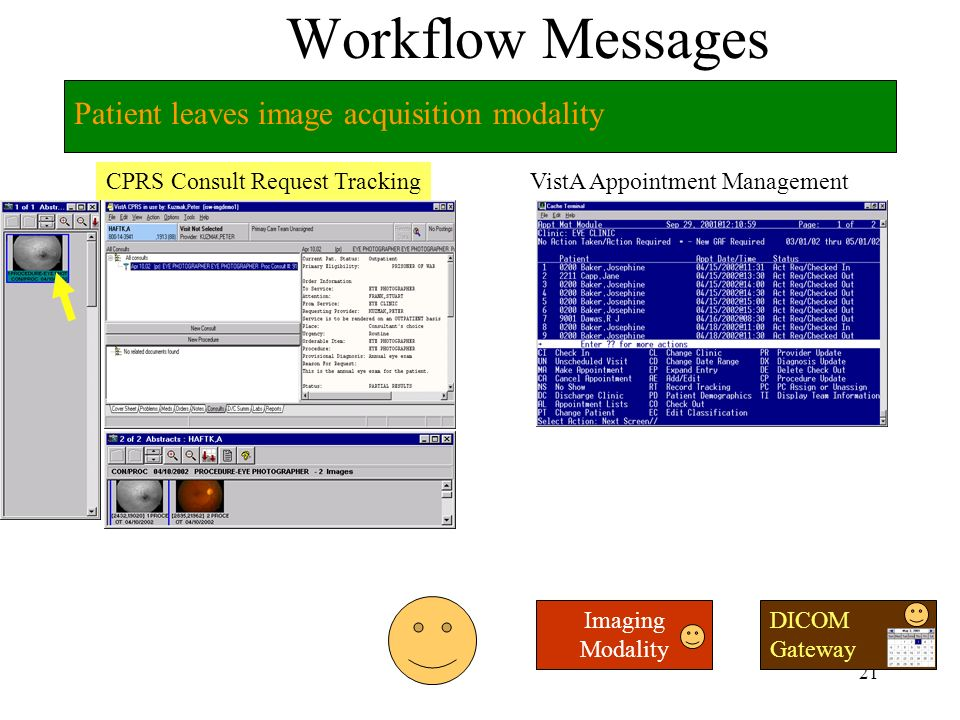 20 Workflow Messages CPRS Consult Request TrackingVistA Appointment Management DICOM Gateway Images verified on VistA Imaging Modality