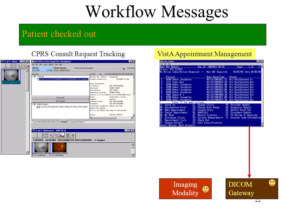 21 Workflow Messages CPRS Consult Request TrackingVistA Appointment Management DICOM Gateway Patient leaves image acquisition modality Imaging Modalit
