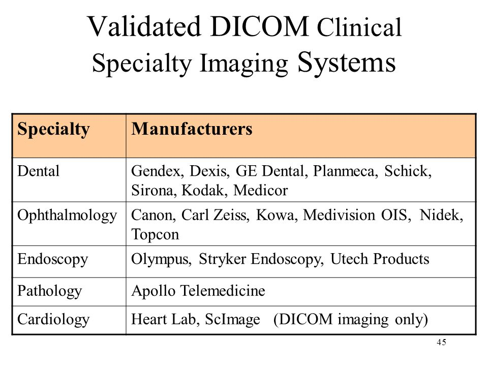 44 VAs Role in Advancement of DICOM in Pathology Microscopic Slide 1520 x bit 2004 – first vendor interfaced