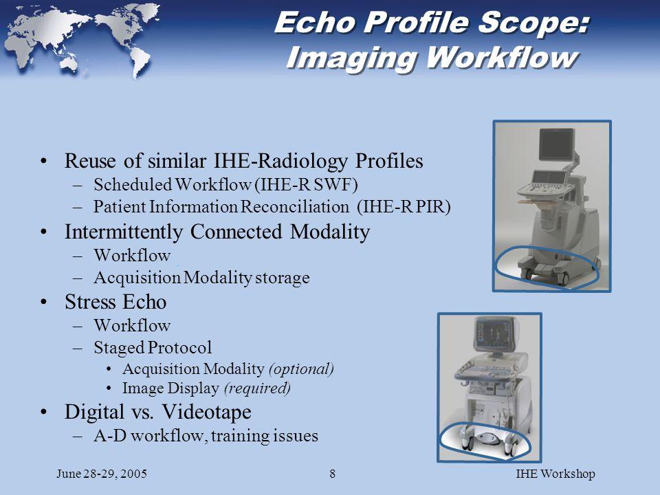 June 28-29, 2005IHE Workshop8 Reuse of similar IHE-Radiology Profiles –Scheduled Workflow (IHE-R SWF) –Patient Information Reconciliation (IHE-R PIR)