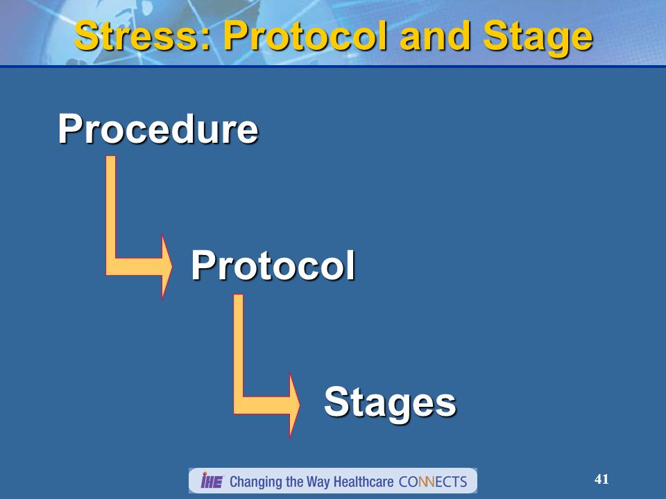41 Stress: Protocol and Stage ProcedureProtocolStages