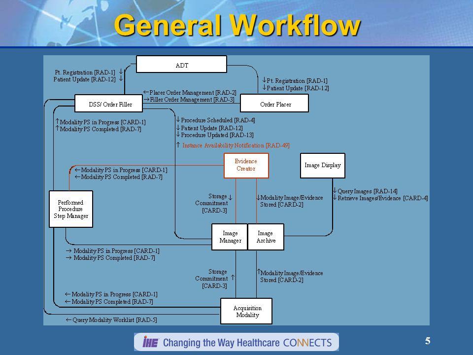 5 General Workflow