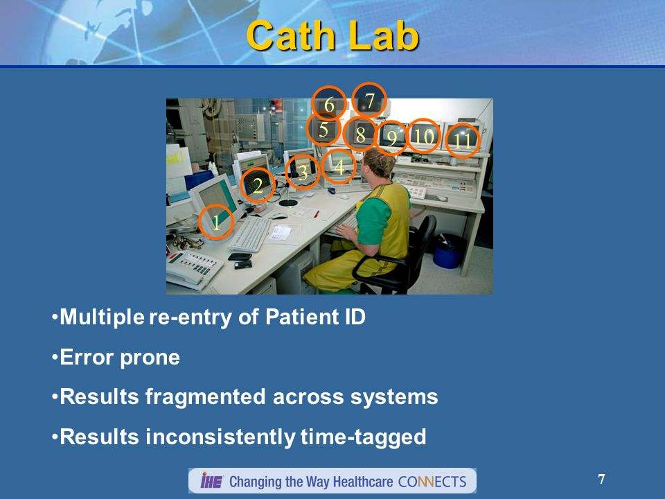 7 Cath Lab Multiple re-entry of Patient ID Error prone Results fragmented across systems Results inconsistently time-tagged 1 2 3 4 5 6 7 8 9 10 11